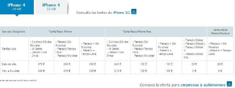 Tarifa Movistar iPhone 4G