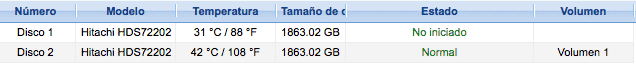 CambioHDDSynology6