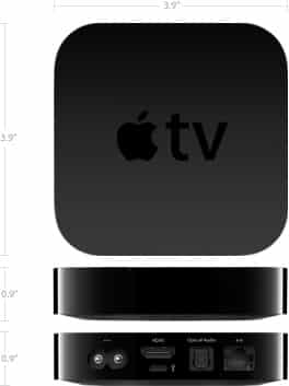 Nuevo AppleTv
