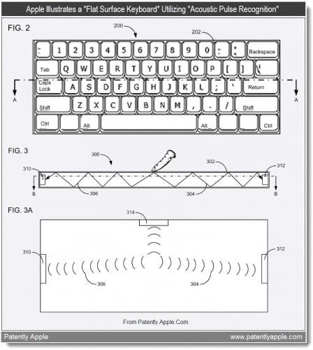 tecladoappletactilpatnte